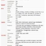 Spesifikasi Apple Iphone 6 Plus GSMarena