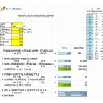 Contoh Perhitungan PTLB (NY)
