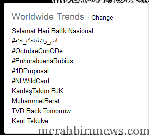 Trending Topic Dunia Selamat Hari Batik 2014 (twitter)