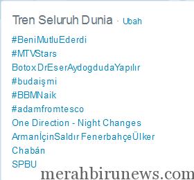 #BBMNaik Jadi Trending_Topik_Dunia_Paska Pengumuman Kenaikan BBM 2014