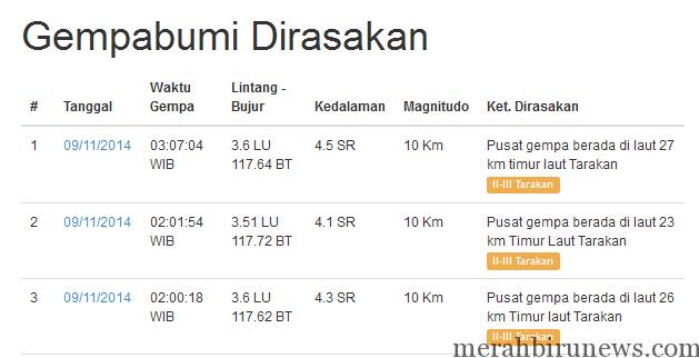 Info Gempa Bumi Tarakan 9 November 2014