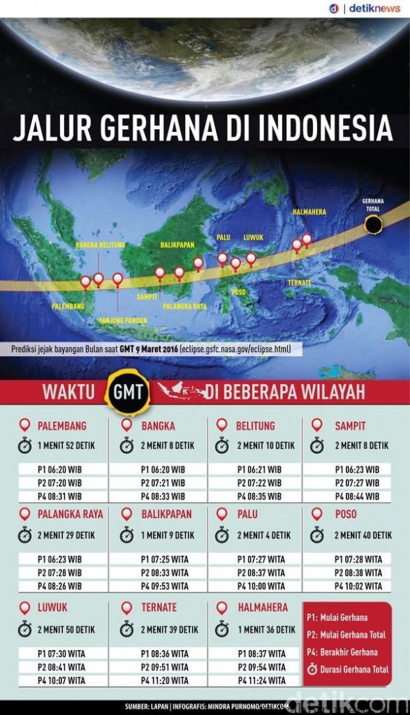 Inilah Jalur Daerah Indonesia Yang DIlintasi Gerhana Matahari Total 6 Maret 2016