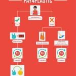 Yuk Tolak Penggunaan Kantong Plastik