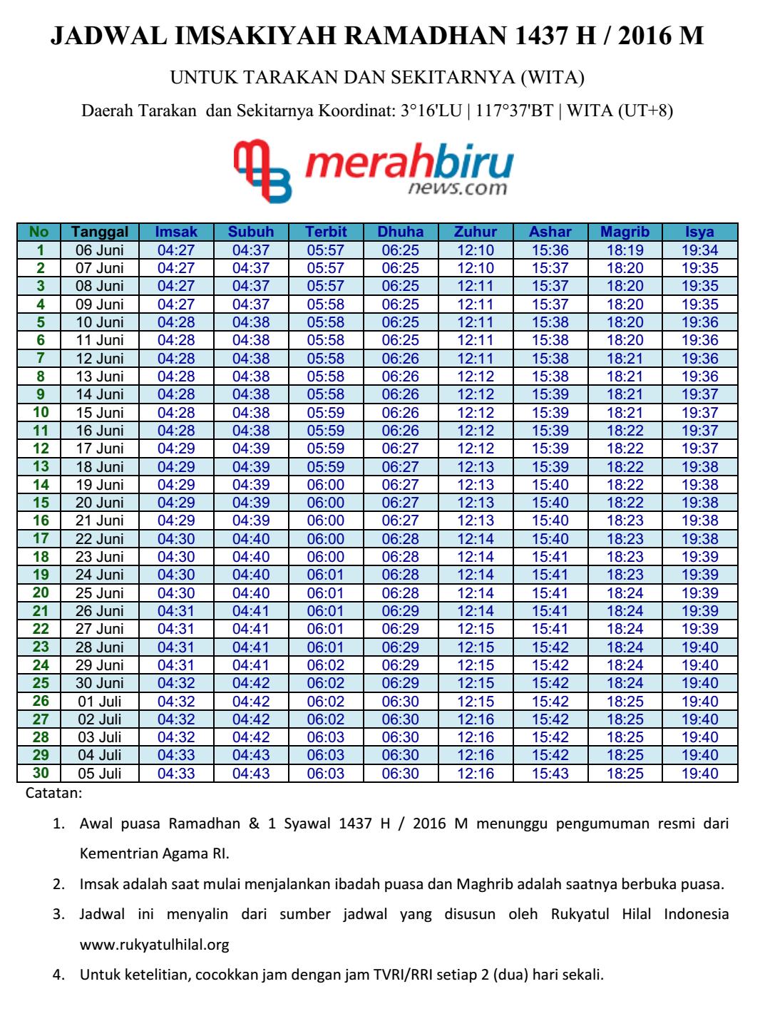 Jadwal Puasa Ramadhan 1437 H 2016 Kota Tarakan