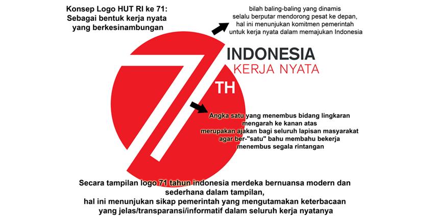 Makna Logo HUT Kemerdekaan RI 71