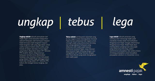 Tax Amnesty Pajak, Ungkap, Tebus, Lega